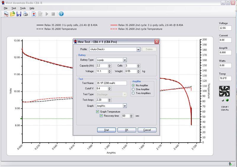 Resultado de imagen de ebike battery analyzer