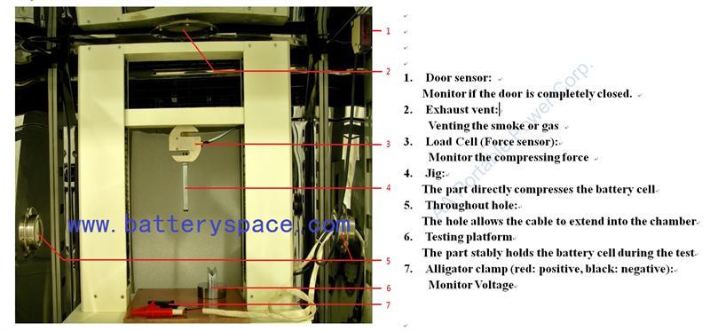 battery forced internal short circuit isc tester for iec 62133 8 3 9 rh batteryspace com
